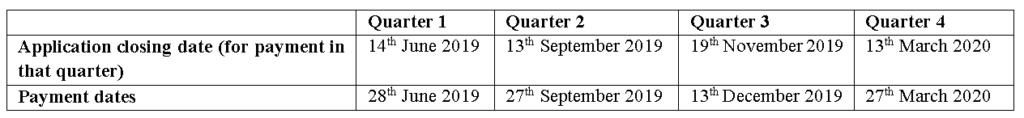 FAR Payment Schedule