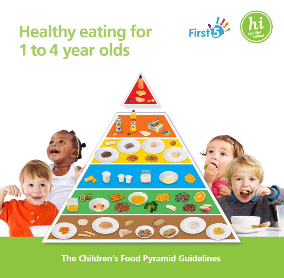 Healthy Eating for 1-4 years olds.